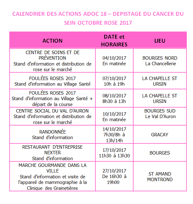 Calendrier octobre rose 2017